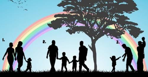 ¿Qué familia es más feliz? Tu respuesta te dirá exactamente cómo ves el mundo