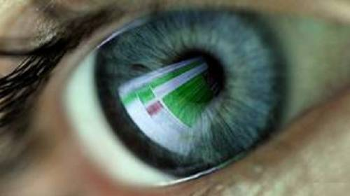 La resolución del ojo humano