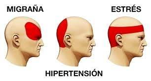 Como eliminar el dolor de cabeza sin usar ningún tipo de medicamentos ni past..