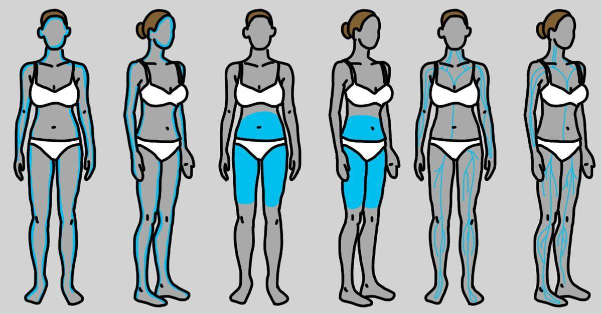 Señales que indican que algo anda mal con tu tiroides.