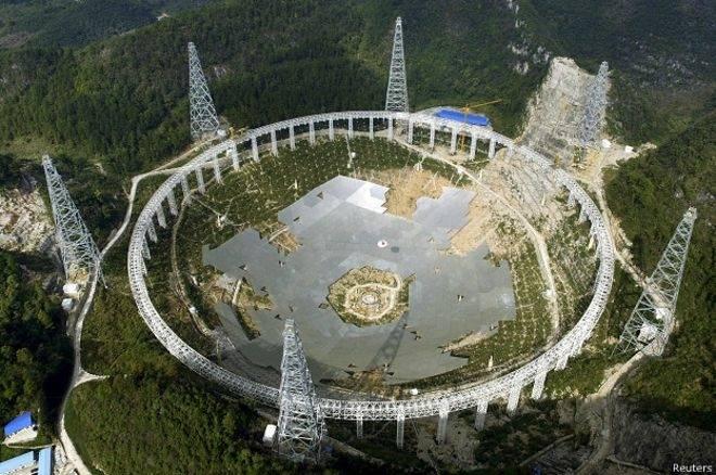 China planea encontrar vida extraterrestre