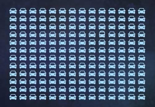 Reto:  trata de encontrar el autobús entre los autos de la imagen